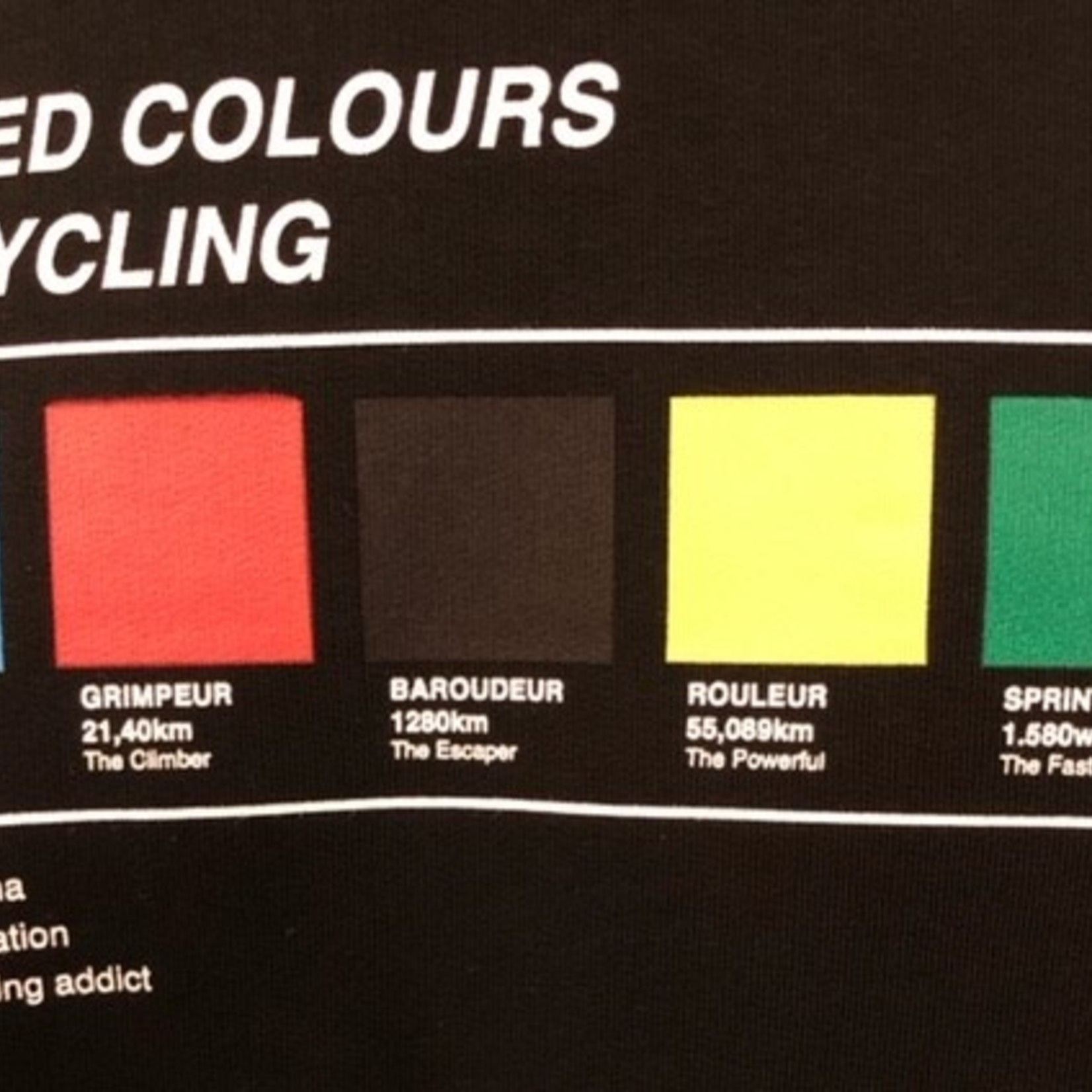 Sweater United colours of cycling