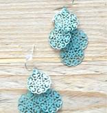 Turquoise hangoorbellen
