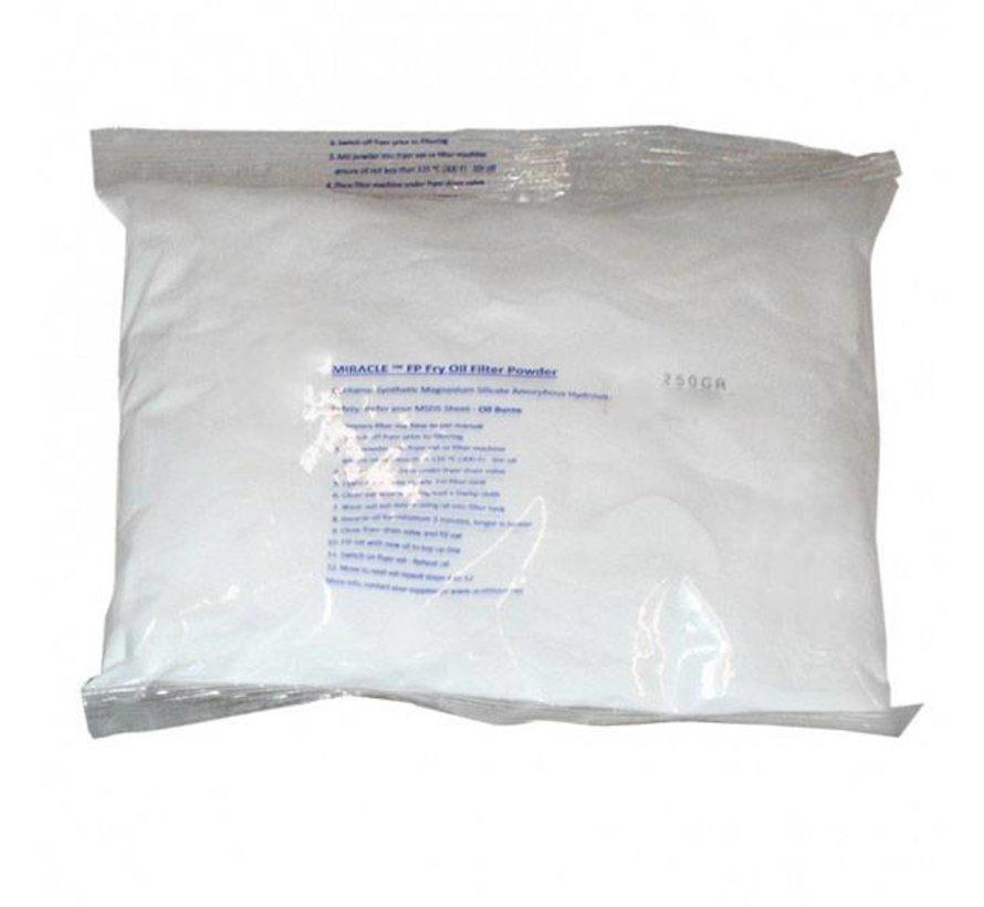 Magnesol filterpoeder