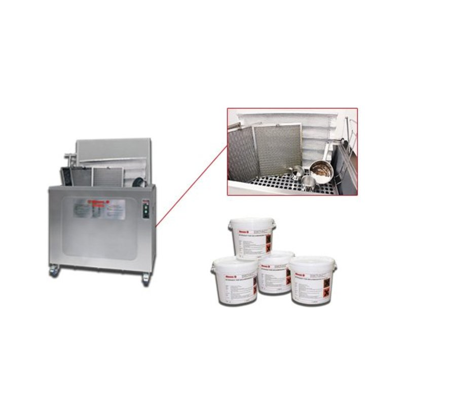 Decarbo powder for Decarbonizer