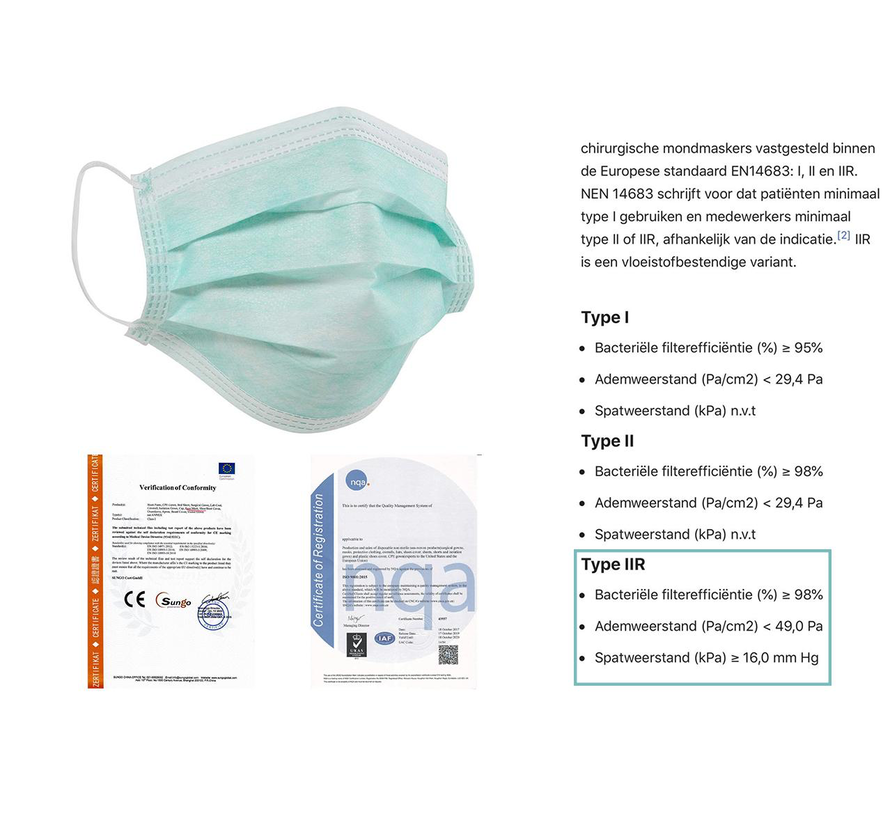 Face mask 3-layer Type IIR