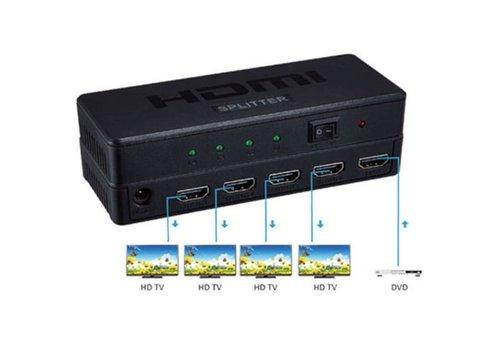 1x4 Port HDMI 1.4 Splitter 3D 1080p