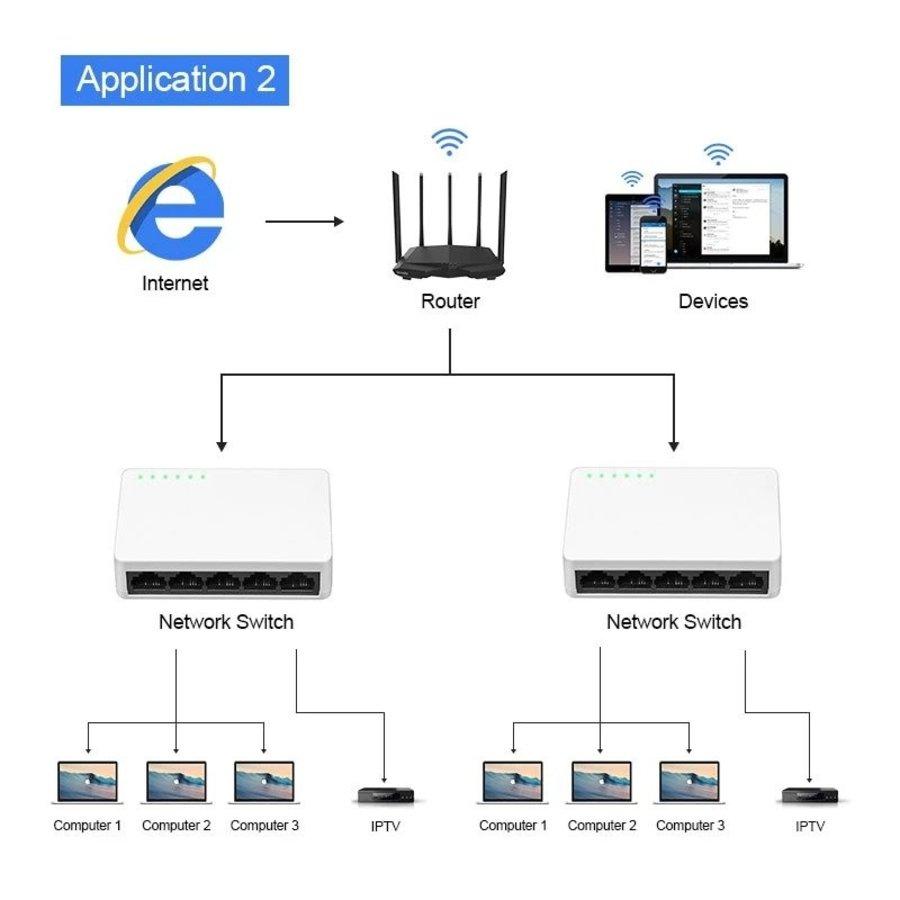 Zazitec 5-poorts netwerk switch-3