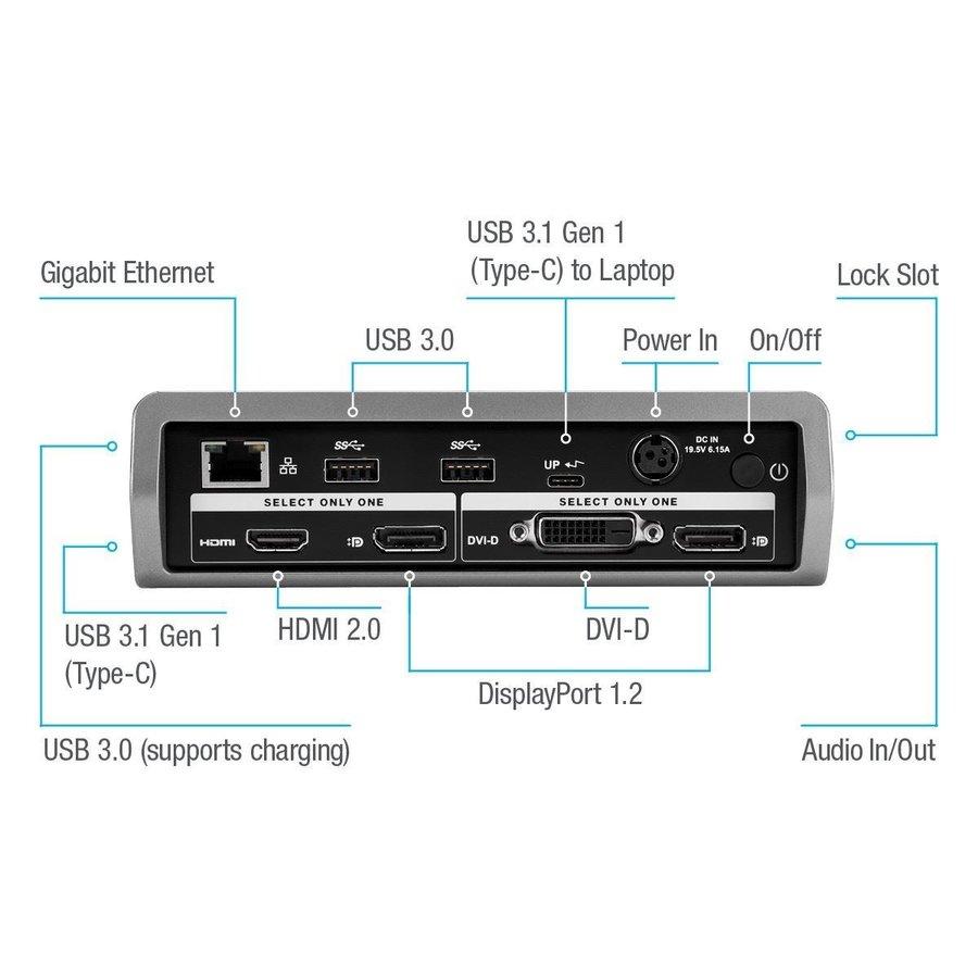 Targus USB-C universal DV1K-SV4K Docking Station-9