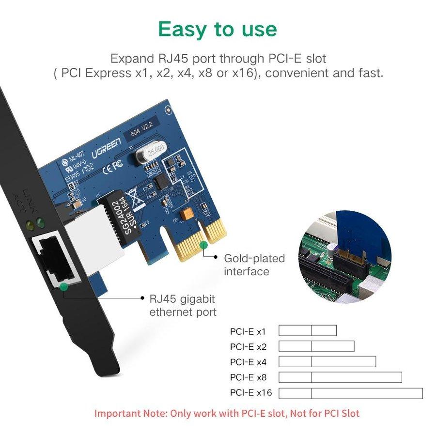 Ugreen PCI  Express Netwerk Adapter-2