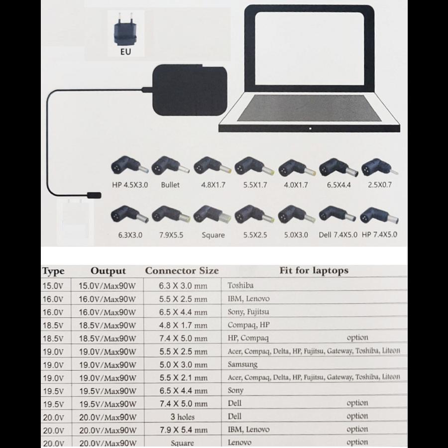 Universele laptop oplader - max 90W - voor Asus, Acer, HP, Dell, Lenovo, Samsung, Sony en meer-3