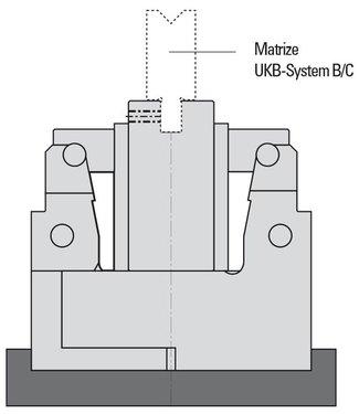 Verstellbare Matrize mit eingesetzter Adapterschiene