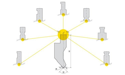 UKB-Система X - Другие системы