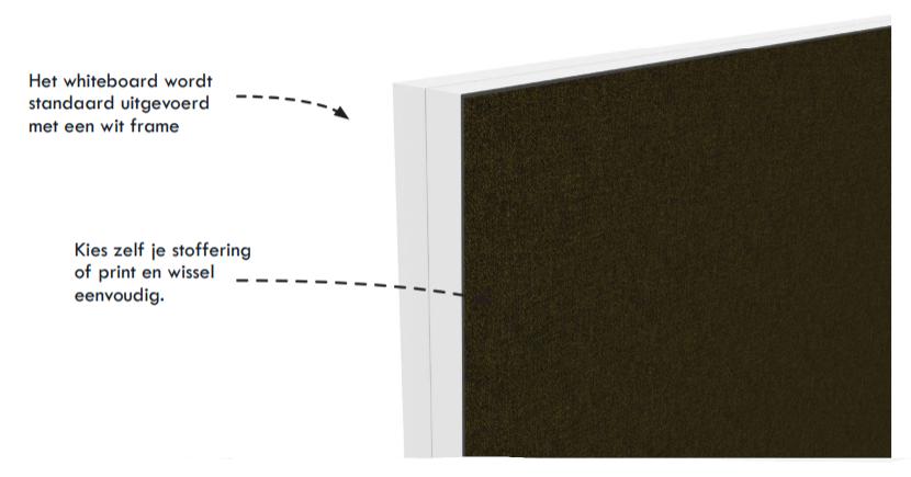 De schermen hebben een aluminium frame en omlijsting. Standaard wordt deze wit uitgevoerd.