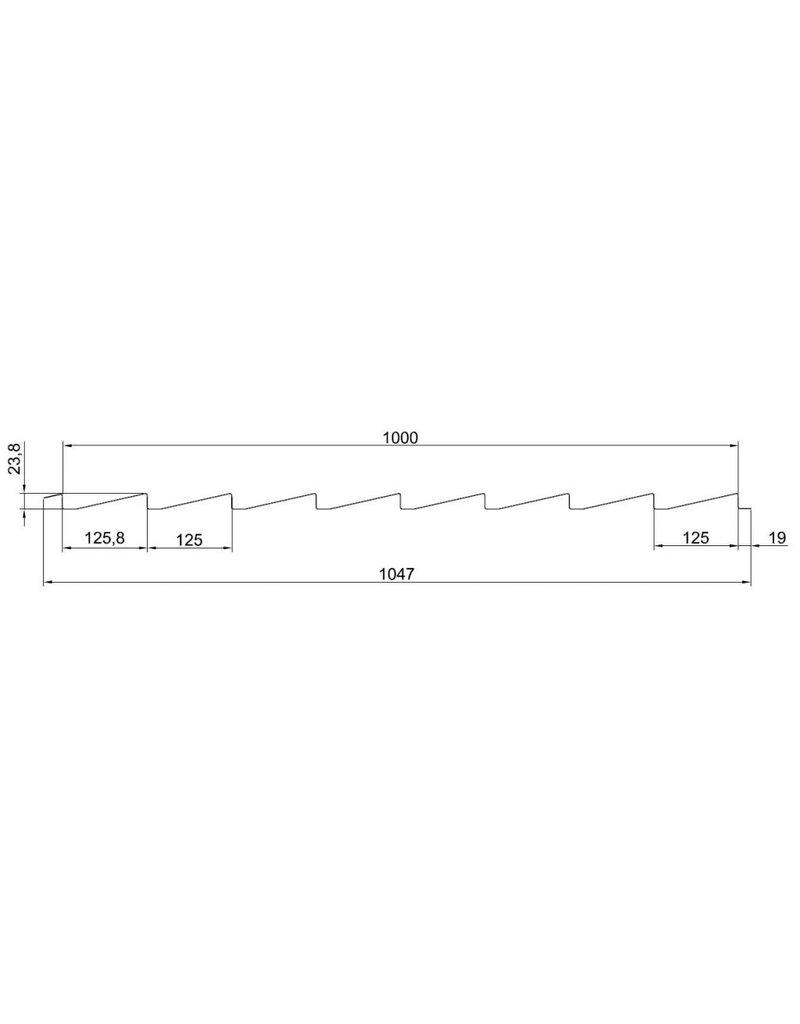 Metalen potdekselplaten, Houtnerfstructuur