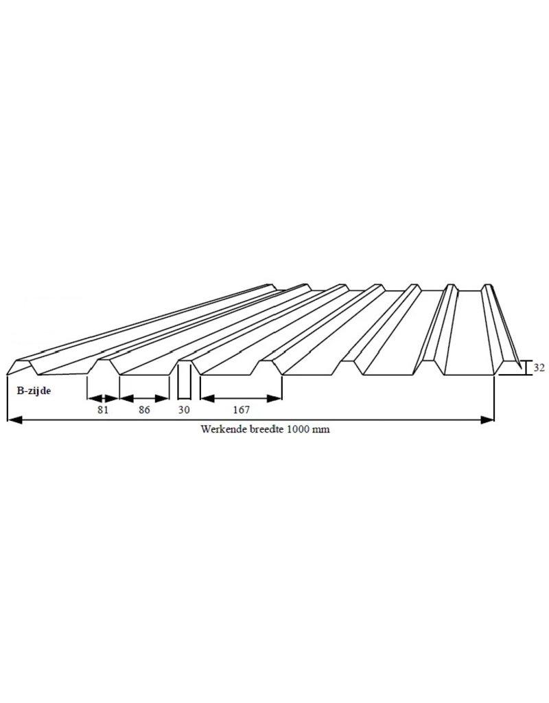 Damwandplaten Antraciet Dak , 32/1000
