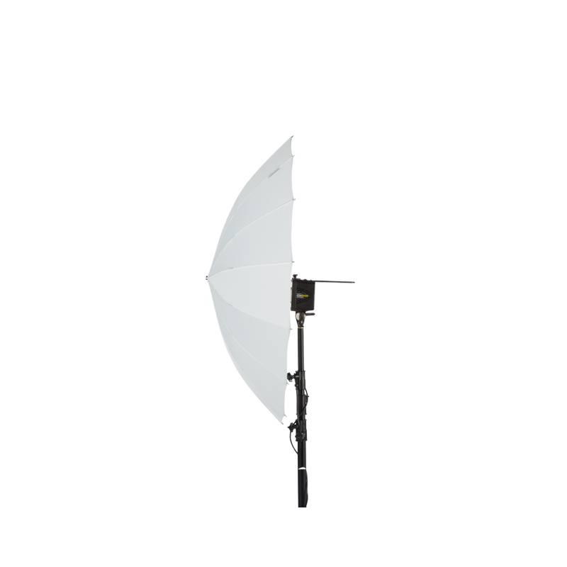 "51"" Wit PLM Paraplu-3"