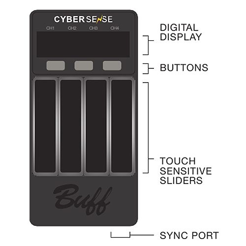 CyberSense-2