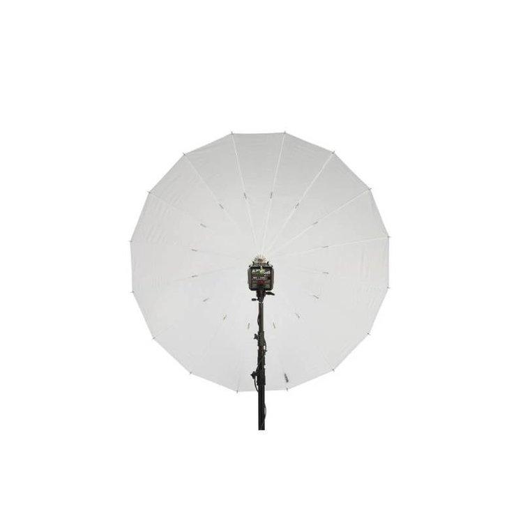 """51"""" Weiß PLM  Durchlichtschirm"""