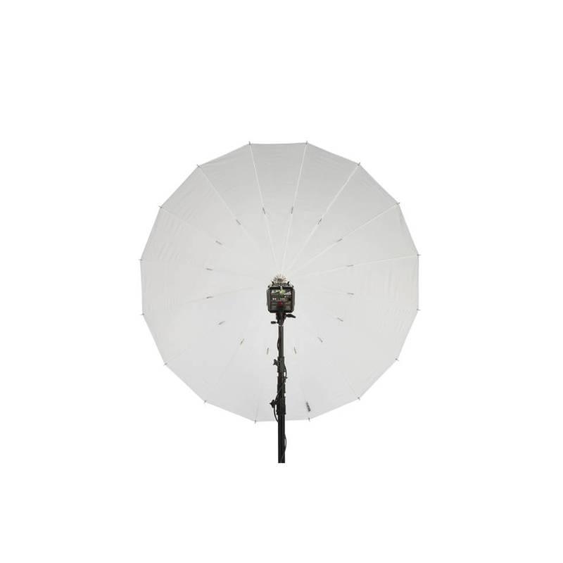 "51"" Wit PLM Paraplu-1"