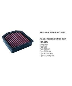 filter DNA 900 Tiger 2020