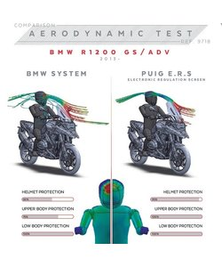 R1200/1250GSLC Electric windscreen adjustment