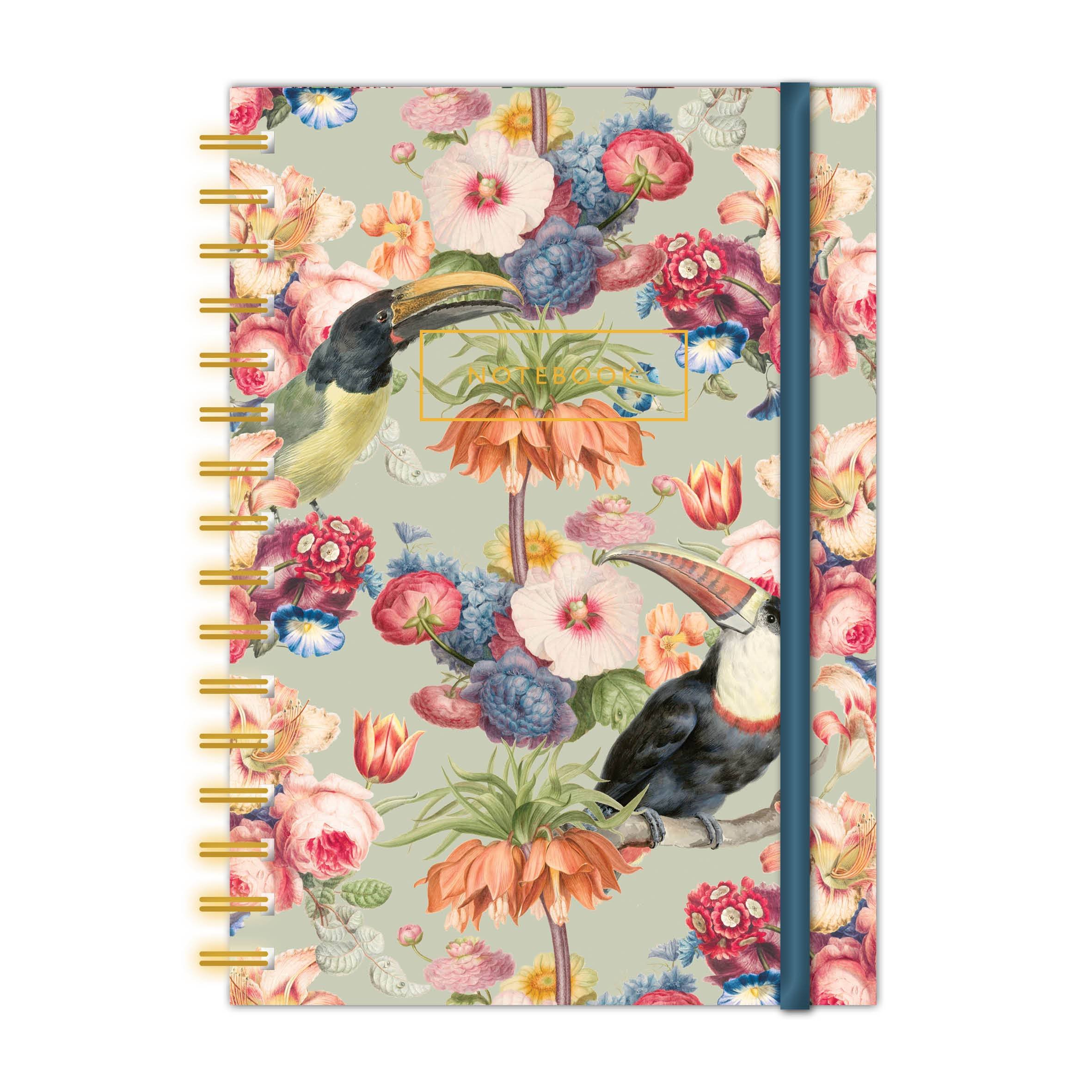Once upon a time Notebook