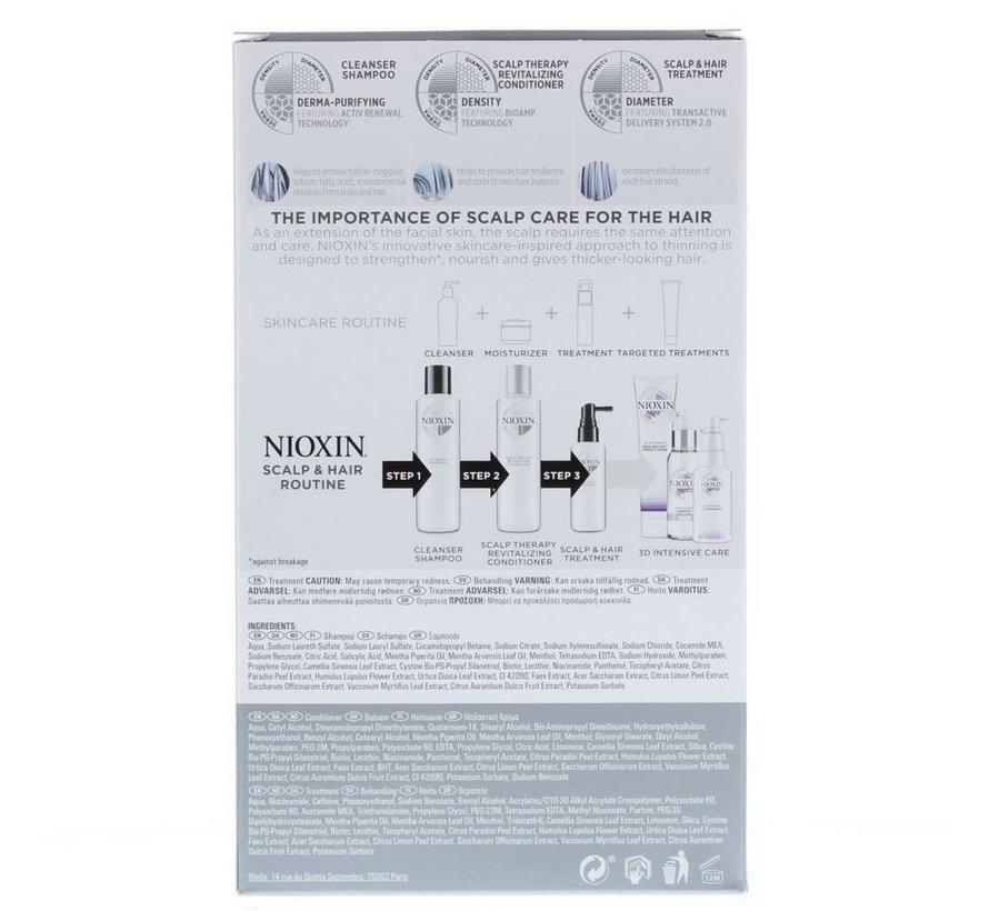 System 1 - Trial Kit - 150x150x50ml