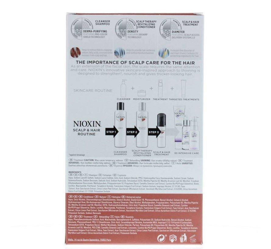 System 4 - Trial Kit - 150x150x50ml