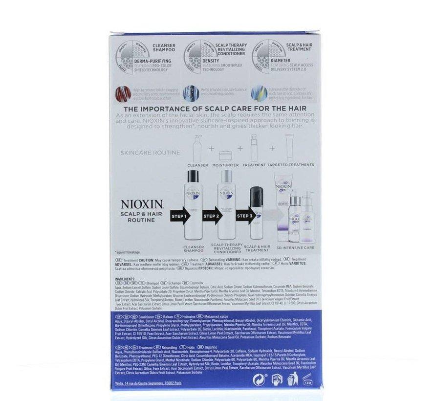 System 6 - Trial Kit - 150x150x50ml