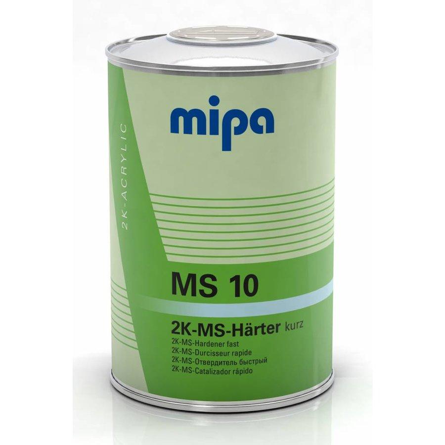2k MS harder MS10-2