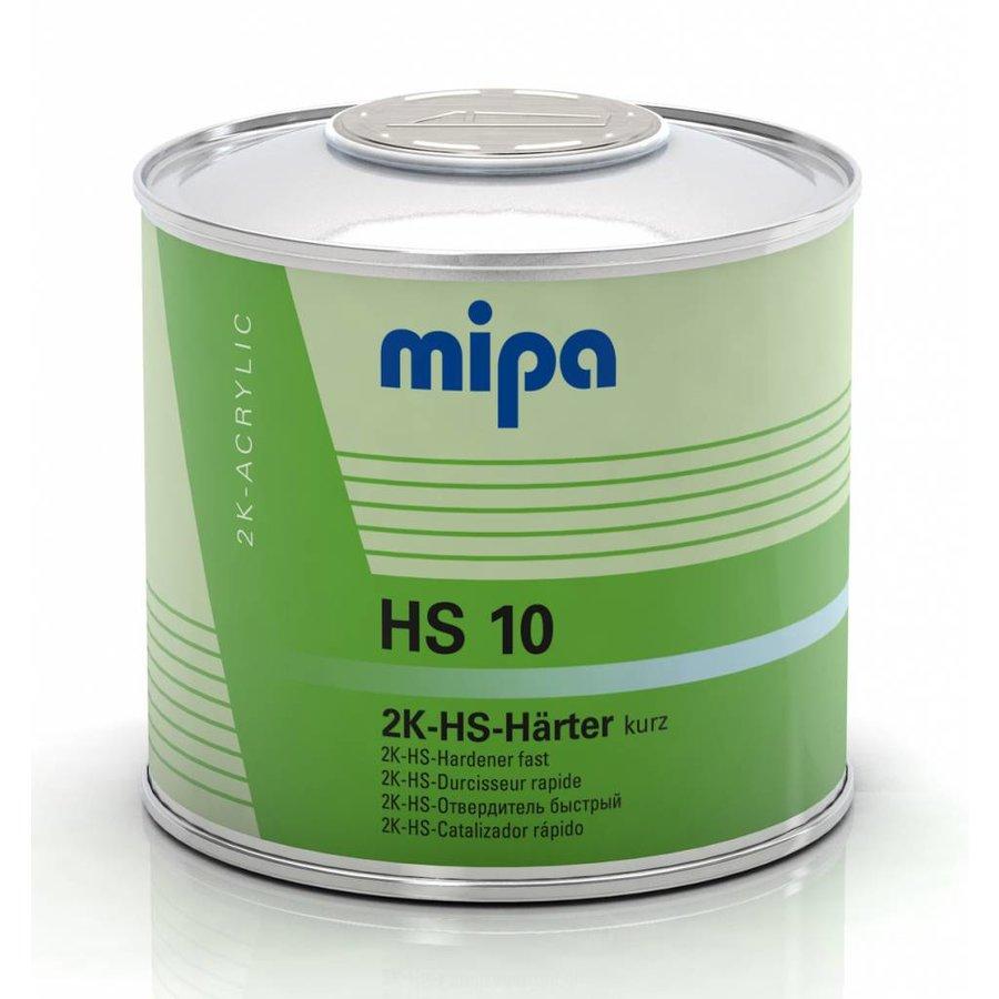2k HS harder HS10-2