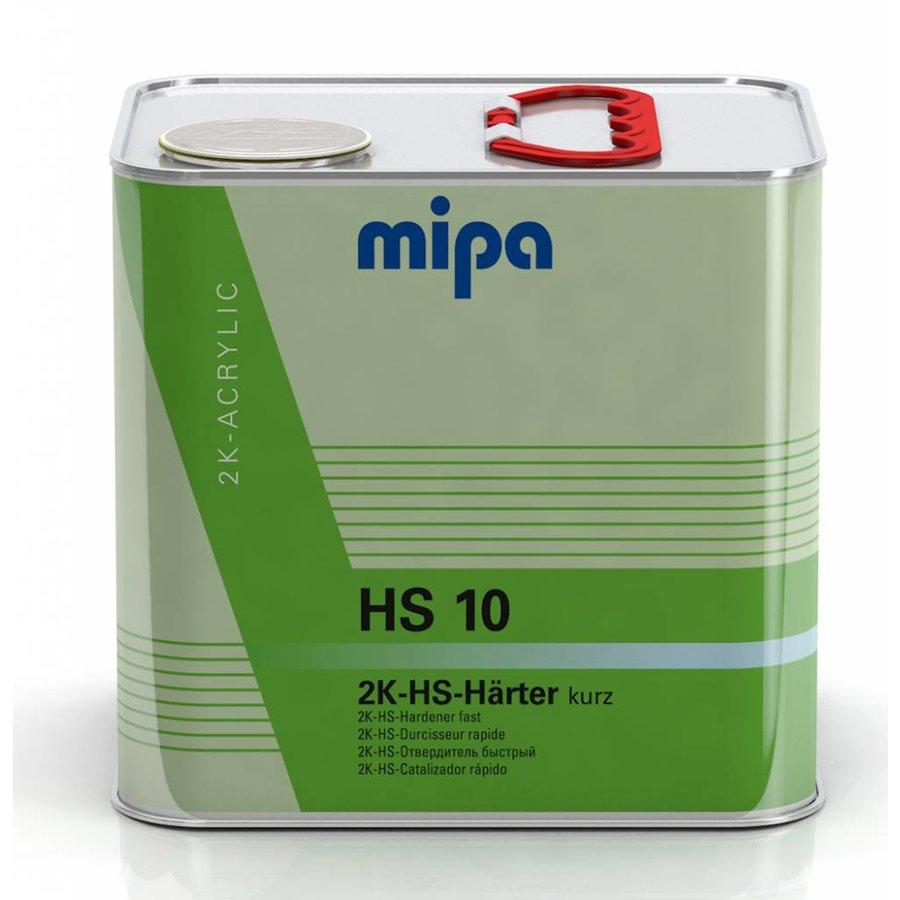2k HS harder HS10-4