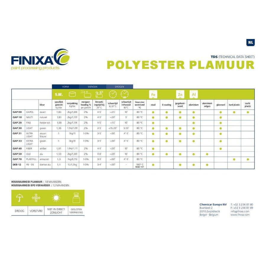 Plastifill plamuur voor kunststof 1kg-3