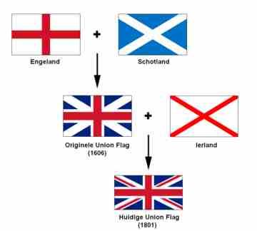 het ontstaan van de union jack