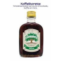 Stamboompje / Boswachter/Babbelaar Veluwe