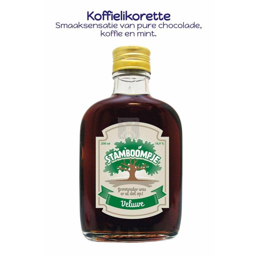 Stamboompje / Boswachter/Babbelaar Veluwe-1