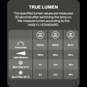 SILVA Silva Cross TRAIL 5 hoofdlamp/helmlamp 500 lumen