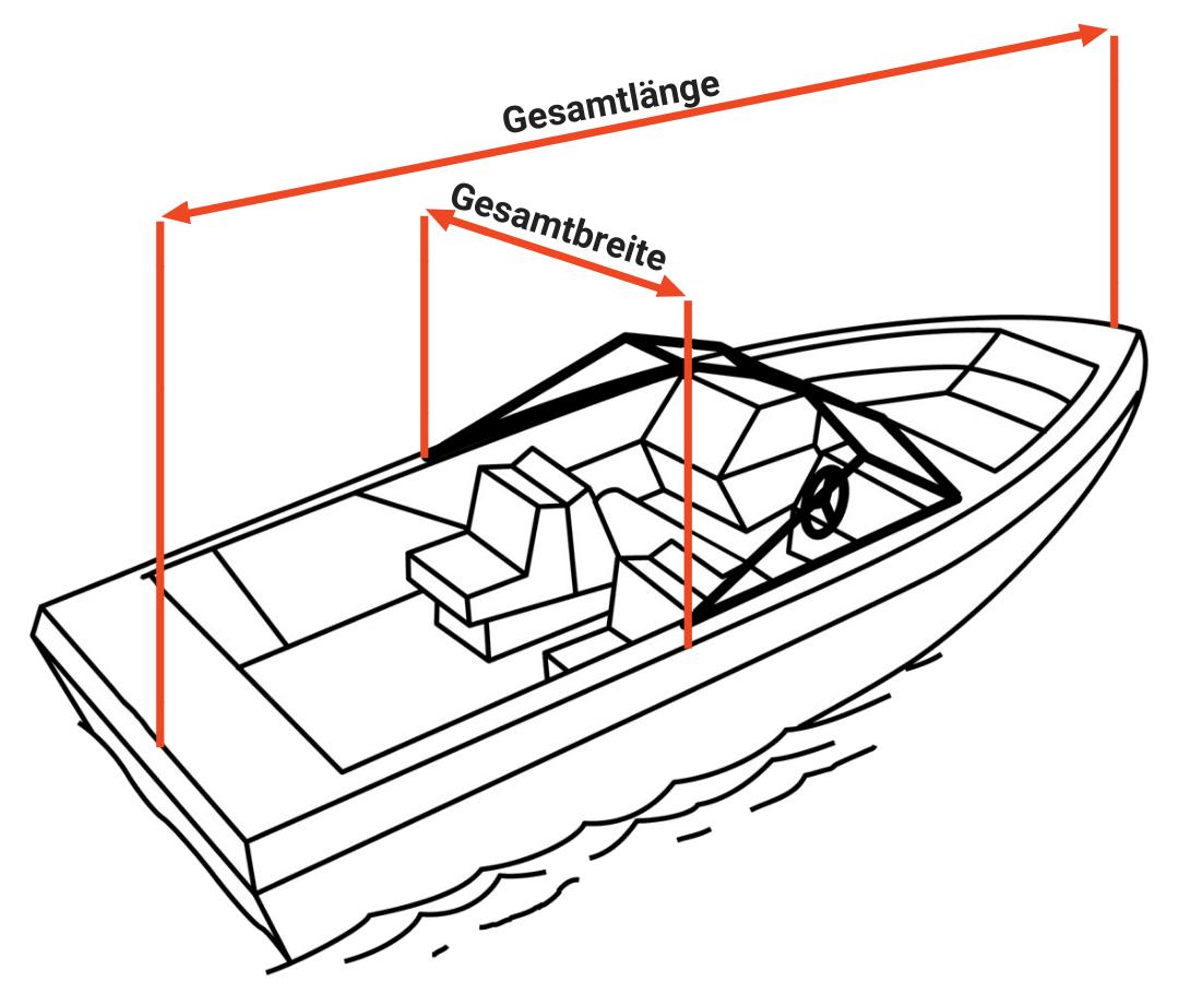 Speedboot vermessen