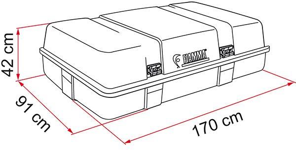 Fiamma Ultra-Box 3