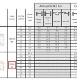 EM - Fox Lux Mini Pro ER wit, 1,5W, alleen nood, inbouw noodverlichtig, vluchtroute, ER 140 lumen, 145°x75°, IP20 (Autotest uitvoering is optie middels REM10)