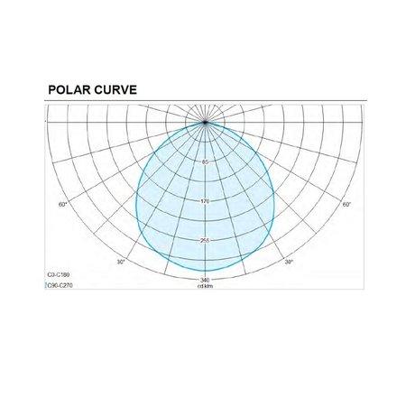 4MLUX FSP 52 LED serie, zone 1, 2. 21 en 22 EX explosieveilige noodverlichting (ATEX), 52W, 7110 lumen, IP66