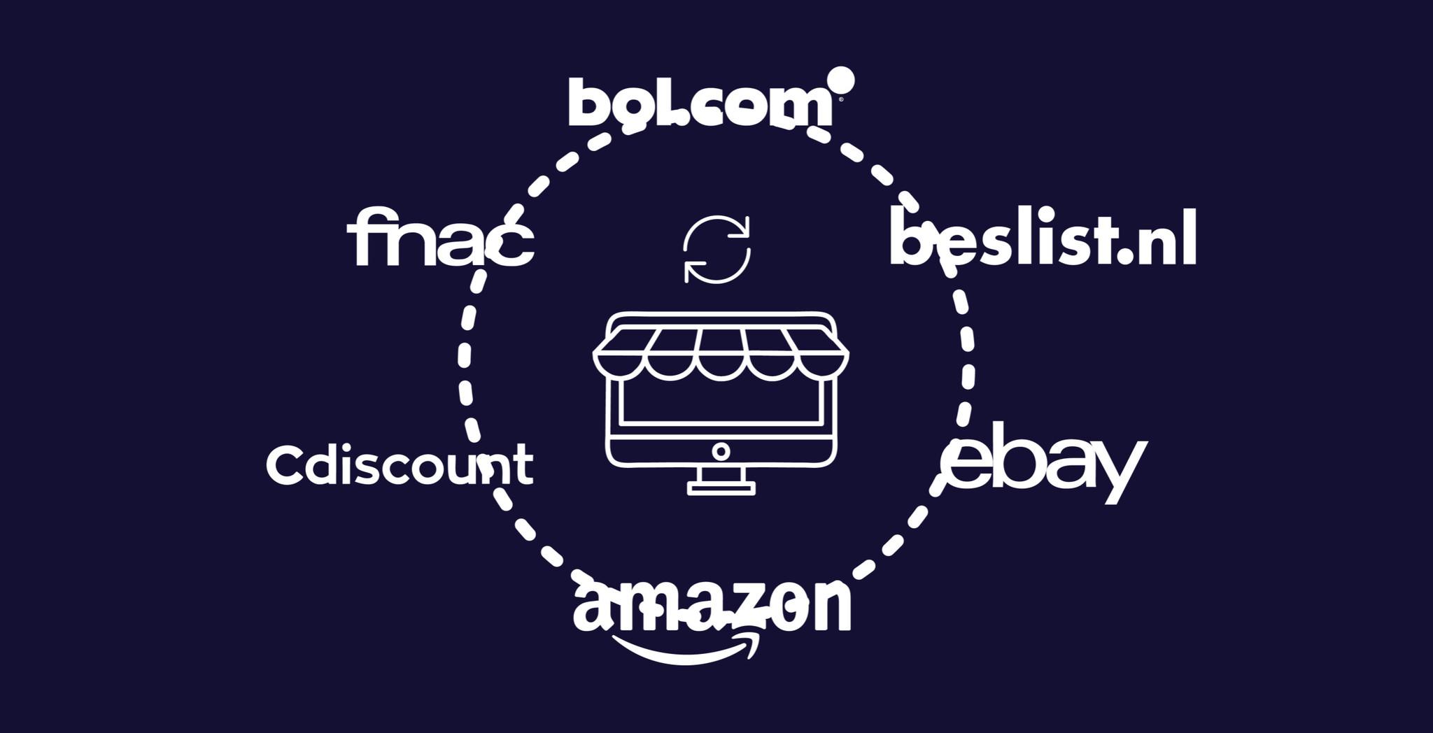 Gebruik van een productfeed