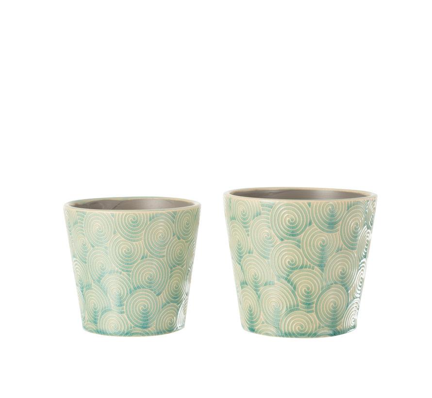 Flowerpot Ceramic Turquoise Large