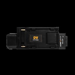 Sound Devices Sound Devices MX-LM1