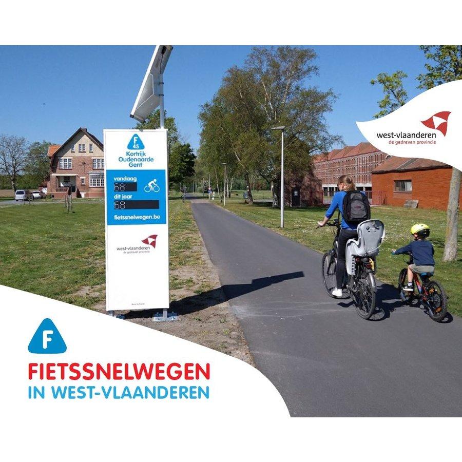 Fietssnelwegen in West-Vlaanderen-1