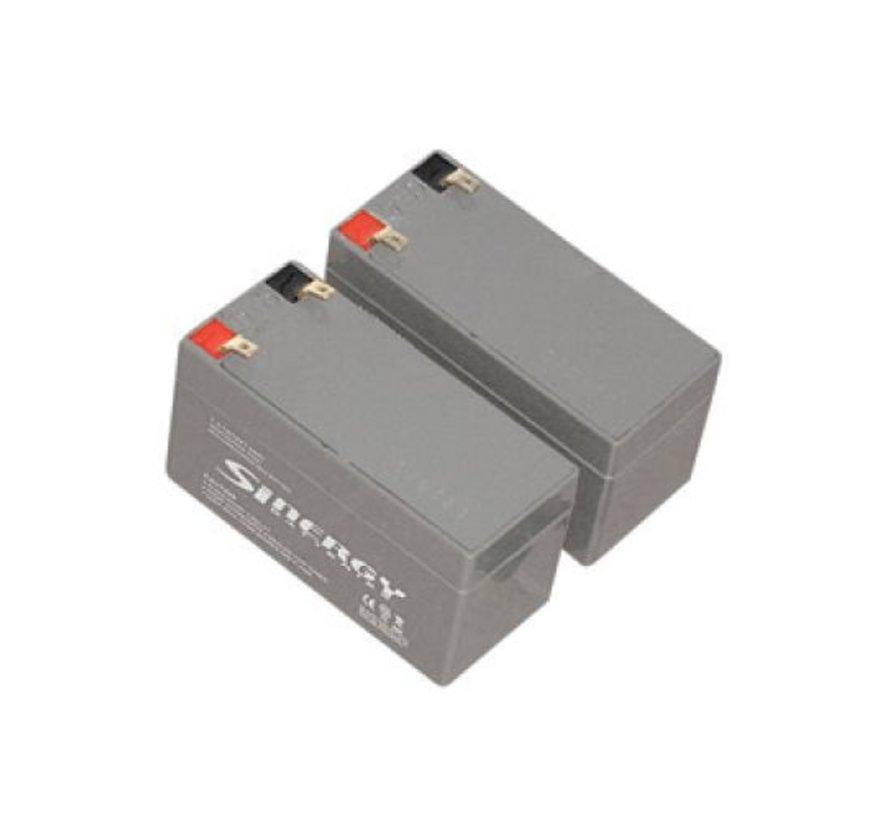 Backup batterij ingeval van stroomuitval