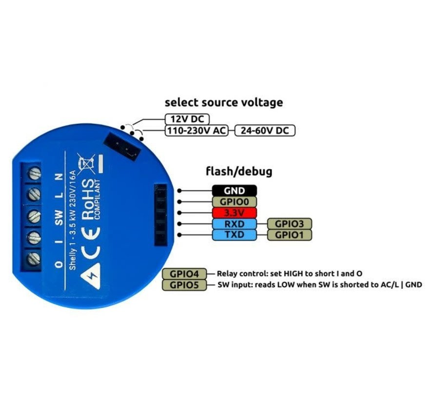 WIFI   Shelly 1  Basic draadloze switch poortopener voor uw GSM