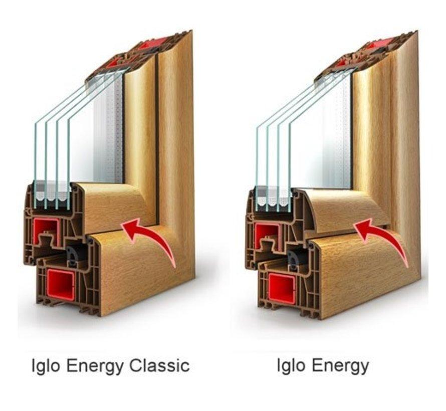 Kozijn Kunststof Iglo Energy
