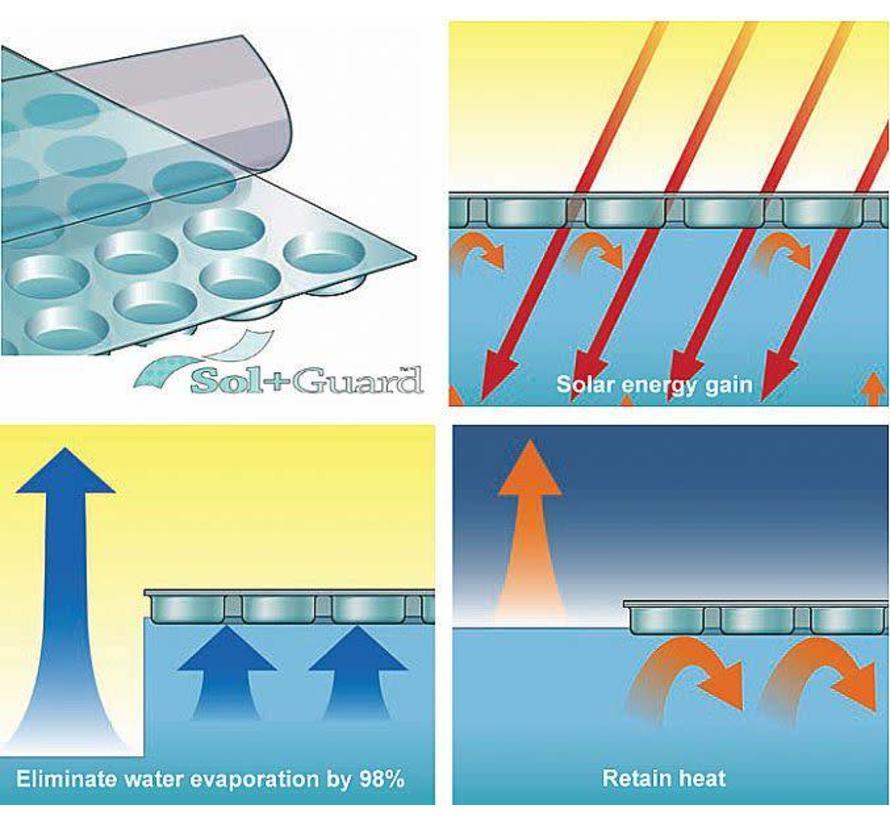 Bubbelzeil Sol+Guard Geobubble per m2