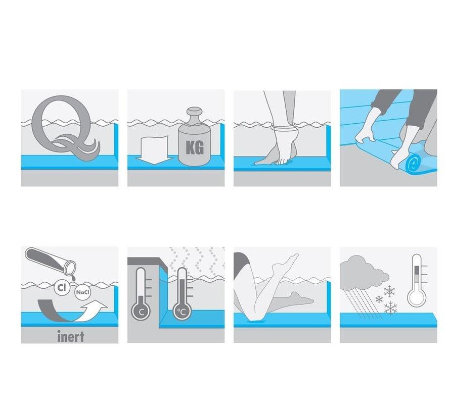 Zwembadisolatie speciaal behandeld dikte 12mm drukvast Rol van 100m2