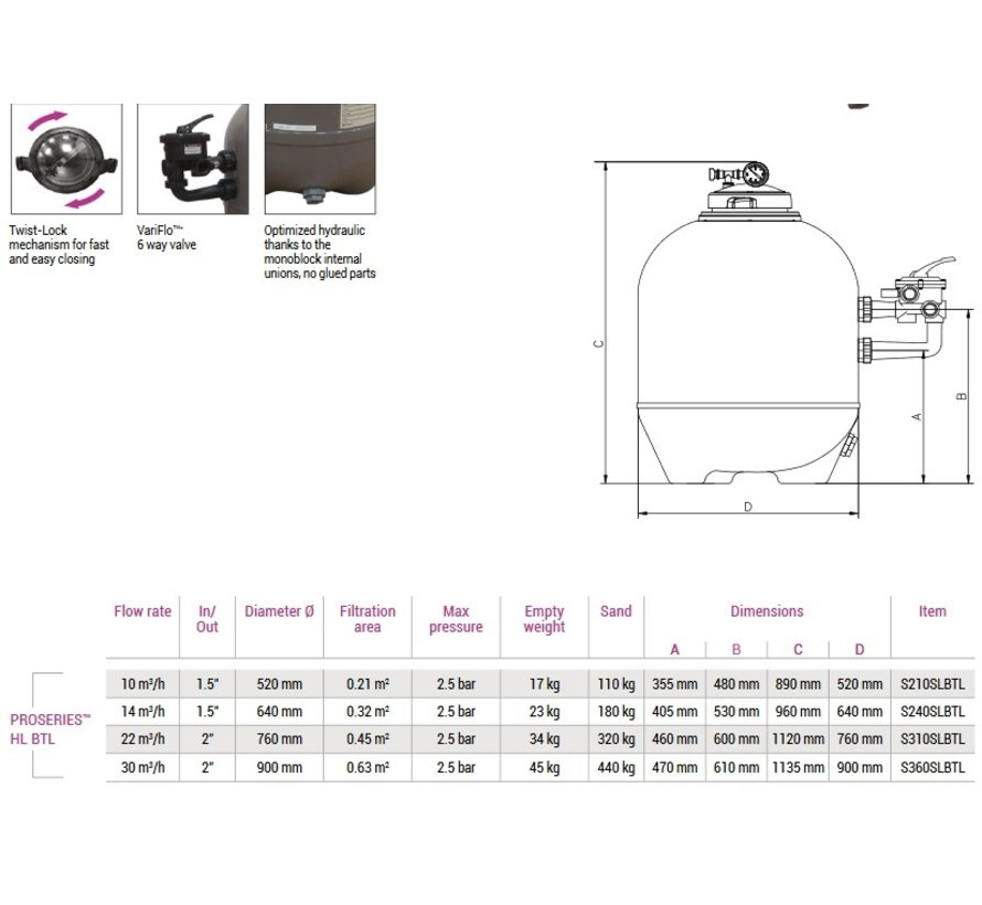 Hayward filter PRO HL BTL 760