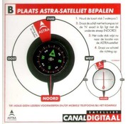M7 / Canaldigitaal of TVV CanalDigitaal kompas