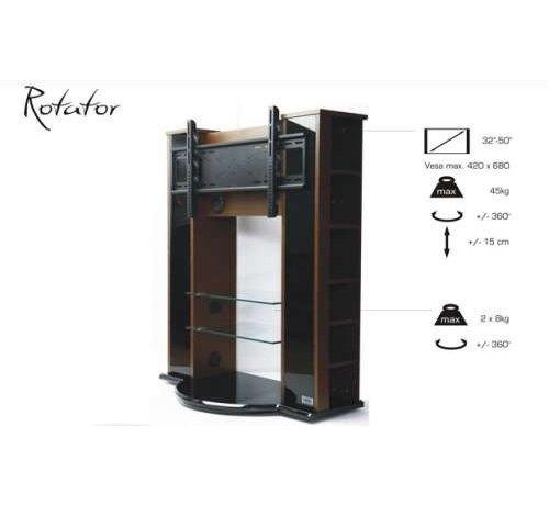 Rotator Rotator