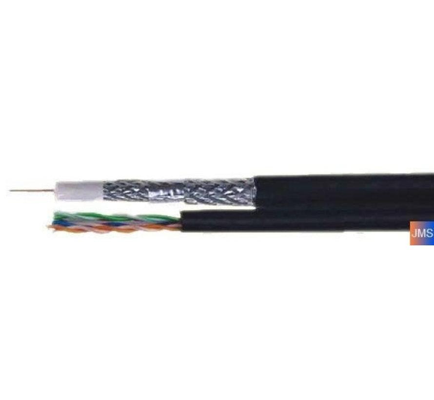 Coax en UTP kabel in 1
